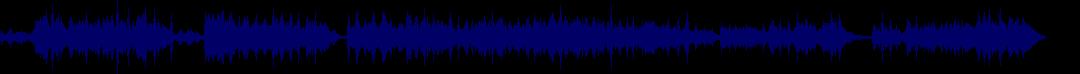 waveform of track #80999