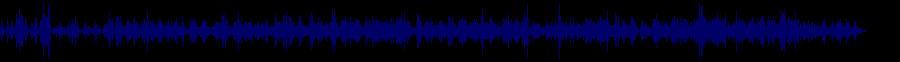 waveform of track #81005