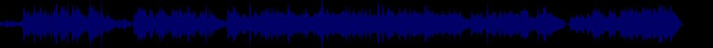 waveform of track #81008