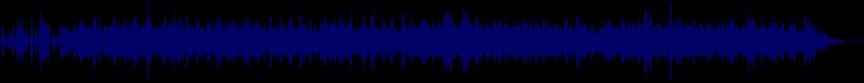 waveform of track #81029