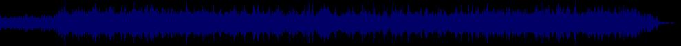 waveform of track #81030