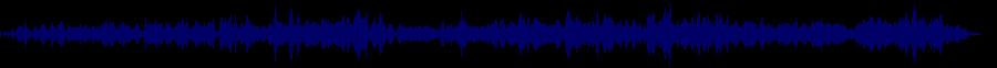 waveform of track #81035