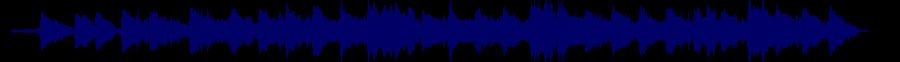 waveform of track #81041