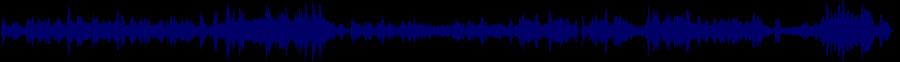 waveform of track #81042