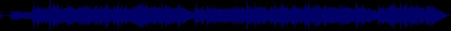 waveform of track #81061