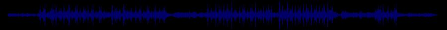 waveform of track #81063
