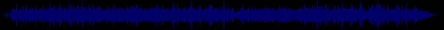 waveform of track #81070
