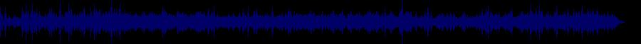 waveform of track #81075