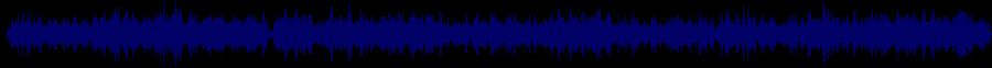 waveform of track #81076