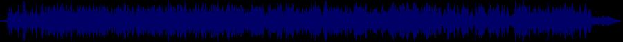 waveform of track #81109