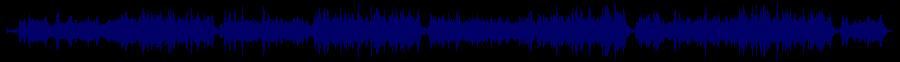 waveform of track #81117