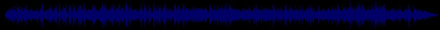 waveform of track #81138