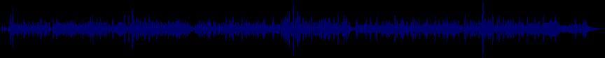 waveform of track #81164