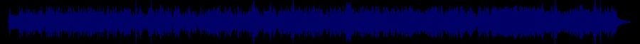 waveform of track #81175