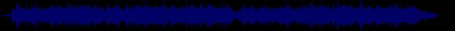 waveform of track #81177