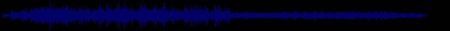 waveform of track #81180