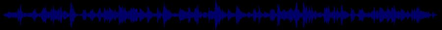 waveform of track #81189