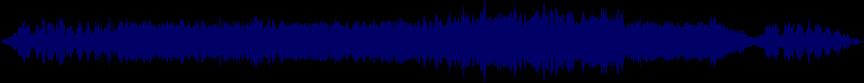 waveform of track #81203