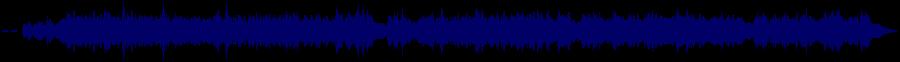 waveform of track #81206