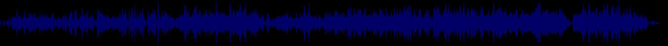 waveform of track #81216