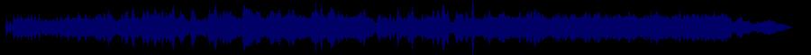 waveform of track #81224