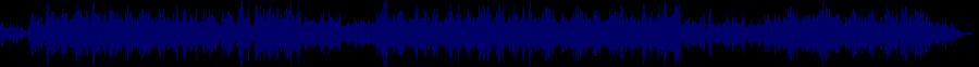 waveform of track #81227