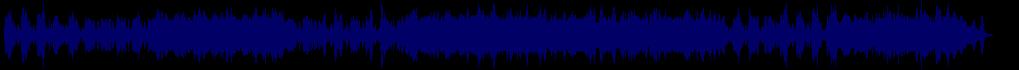 waveform of track #81240