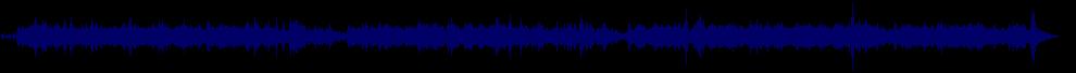 waveform of track #81254