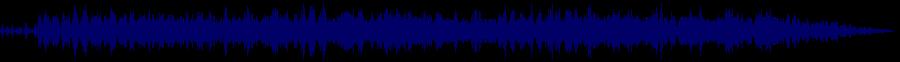 waveform of track #81256