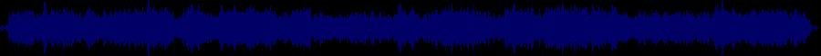 waveform of track #81257