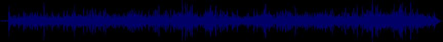 waveform of track #81261