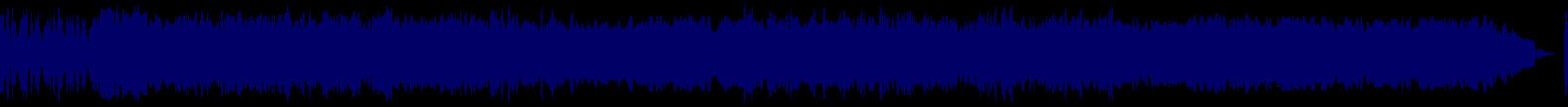 waveform of track #81268