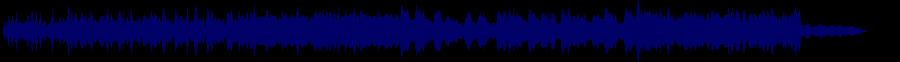 waveform of track #81272