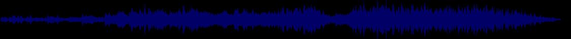 waveform of track #81273