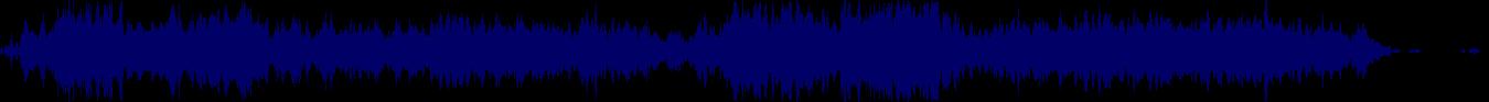 waveform of track #81277