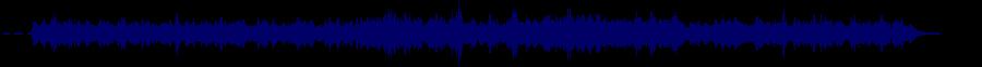 waveform of track #81295