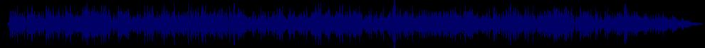 waveform of track #81323