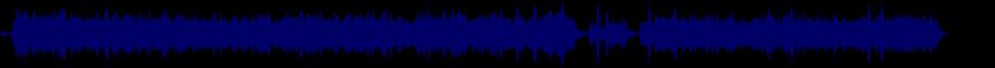 waveform of track #81324