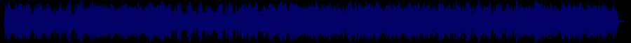 waveform of track #81338