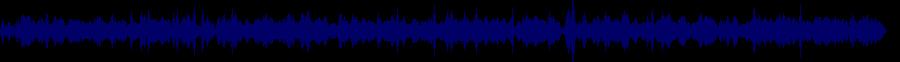 waveform of track #81348
