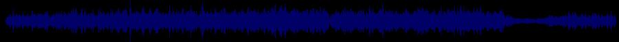 waveform of track #81367