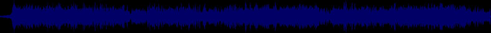 waveform of track #81416