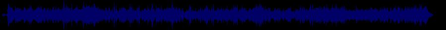 waveform of track #81417