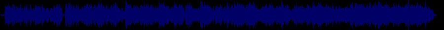 waveform of track #81427