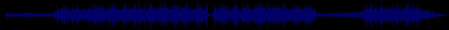waveform of track #81428