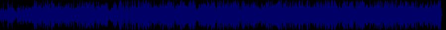 waveform of track #81433
