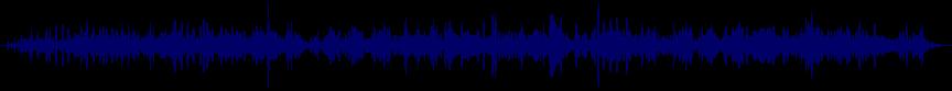waveform of track #81436