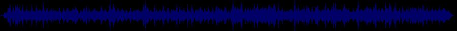 waveform of track #81482