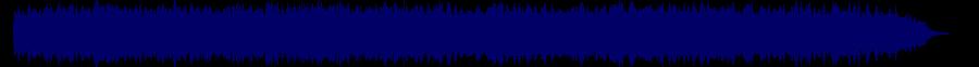 waveform of track #81505