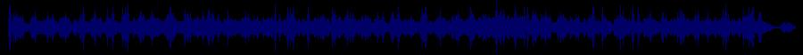waveform of track #81518